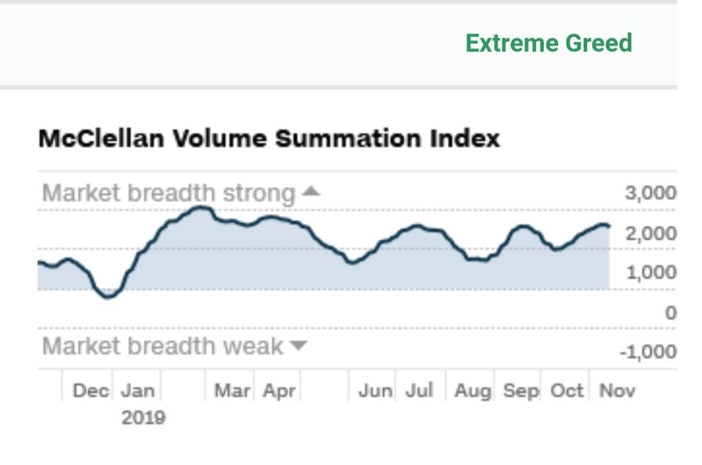 Amplitud del precio en composición del Fear & Greed Index o Índice del miedo y codicia