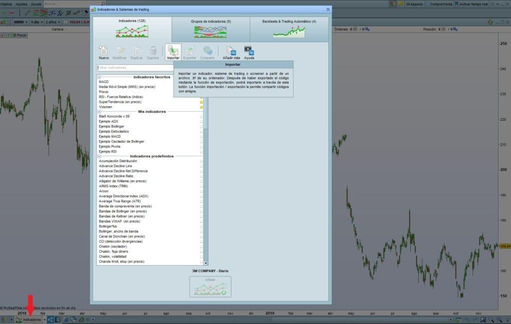 Cómo añadir indicadores a un gráfico de precios en ProRealTime