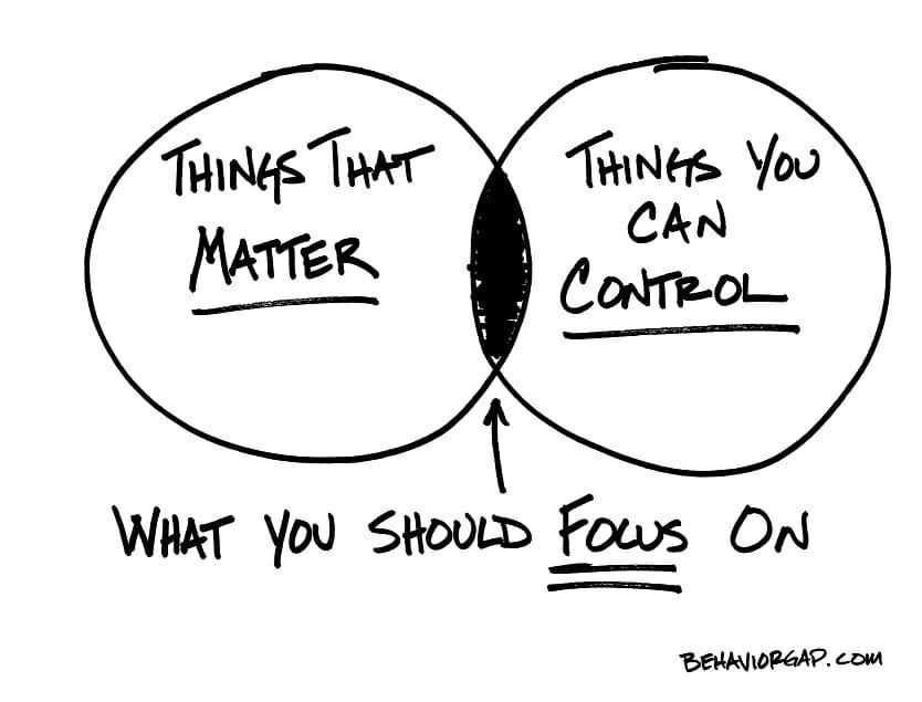 en qué debes enfocarte para hacerlo mejor en tus inversiones