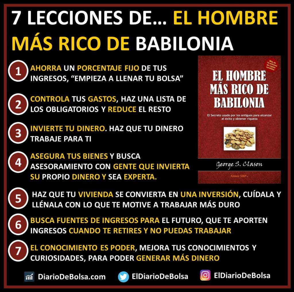 7 lecciones del libro recomendado sobre Bolsa e Inversión El hombre mas rico de Babilonia de George S. Clason