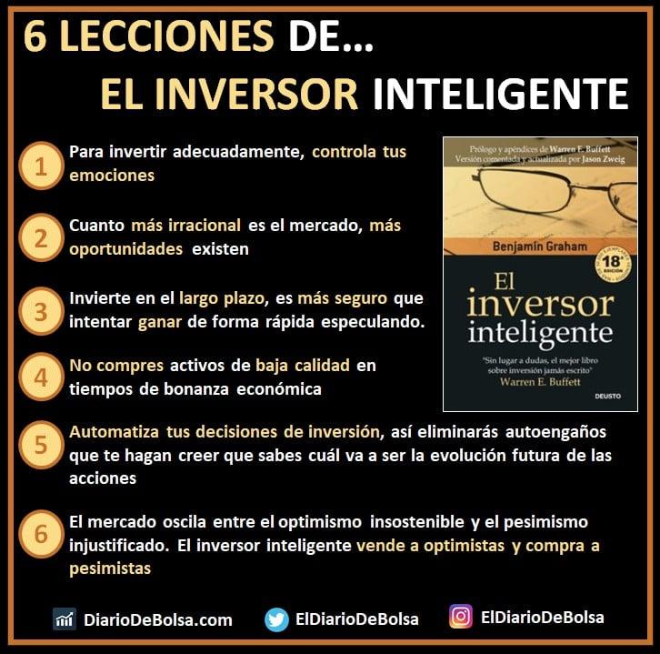 6 lecciones del libro recomendado sobre bolsa e inversión El inversor inteligente de Benjamin Graham, padre del value investing o del análisis fundamental