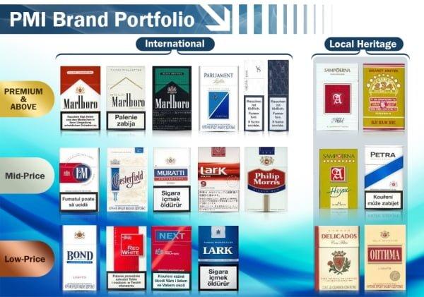 Marcas de tabaco y cigarrillos de Philip Morris por su posicionamiento de cara al consumidor
