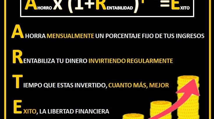 Regla nemotecnica con el Arte de Invertir para la formula capitalización compuesta