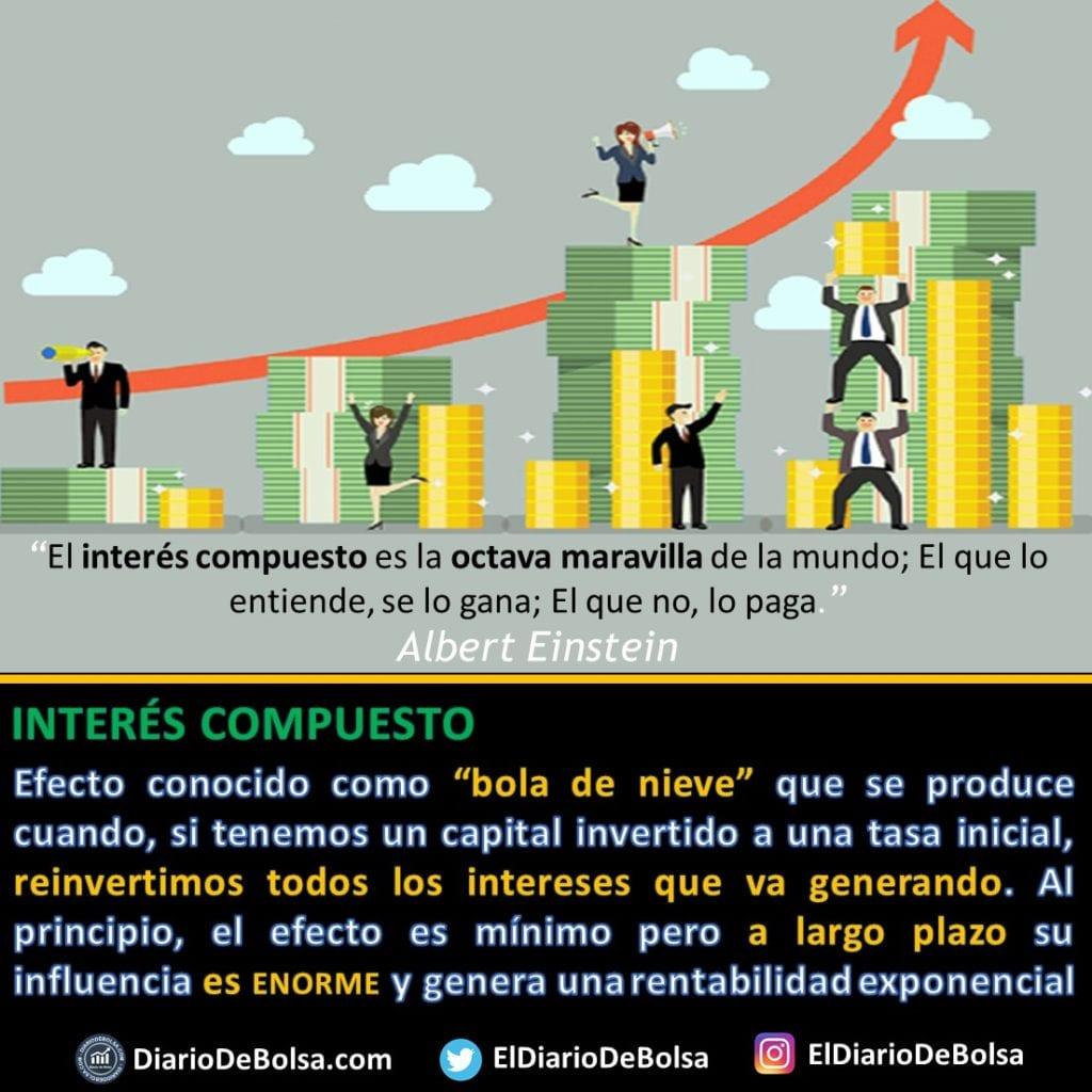 ¿Qué es el interés compuesto en la inversión? definición de la bola de nieve