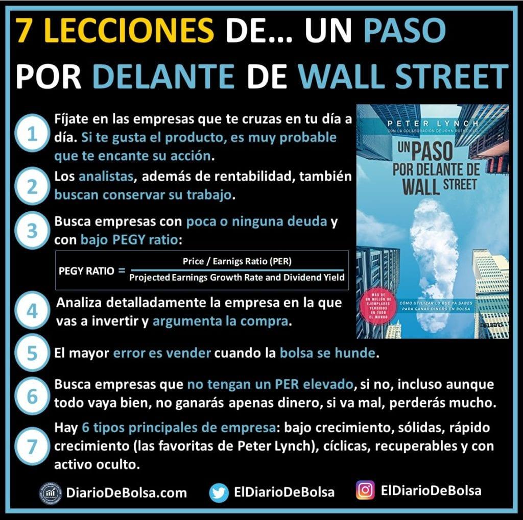 7 lecciones del libro recomendado sobre Bolsa e Inversión: Un paso por delante de Wall Street de Peter Lynch