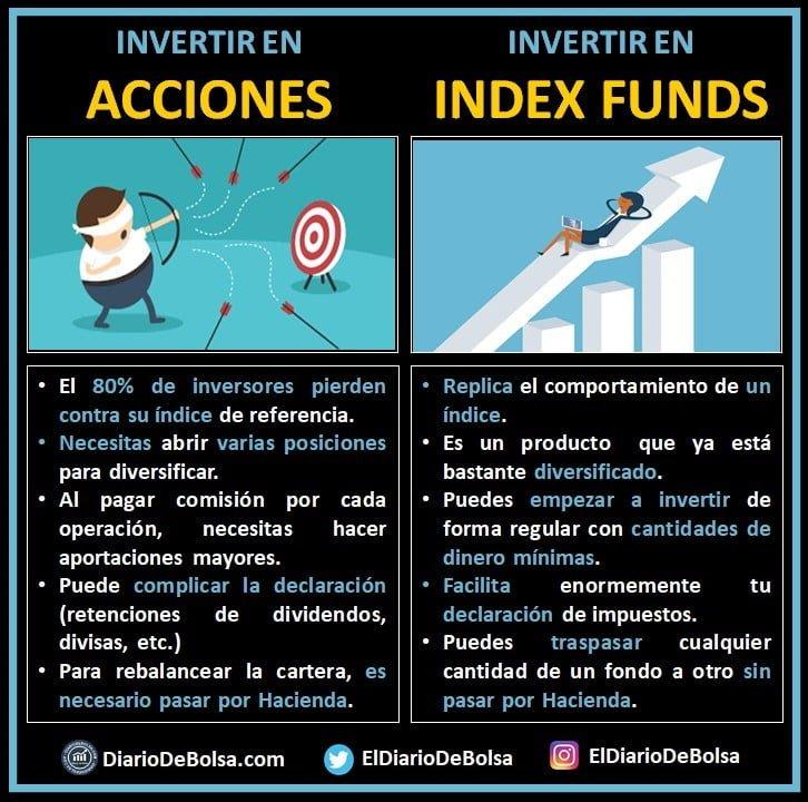 Ventajas de los fondos indexados o la inversión pasiva (filosofía Boglehead) frente al stock picking o selección de valores.