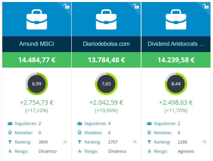 Comportamiento carteras Diariodebolsa.com amundi MSCI World y Nobl aristócratas del dividendo