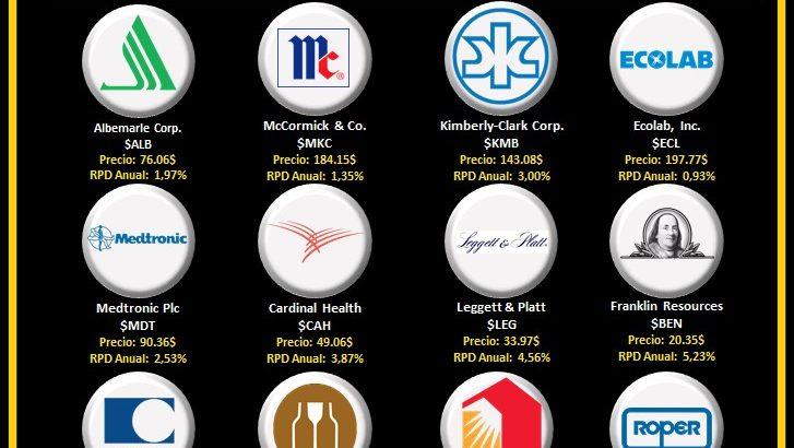 logos empresas aristocratas del dividendo que pagan en julio