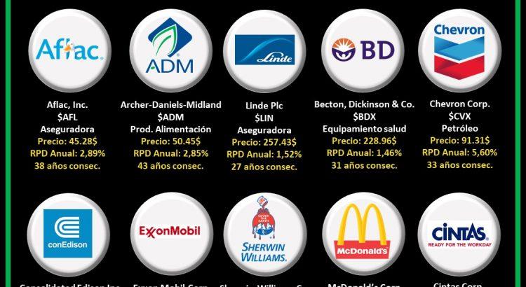 logos empresas aristocratas del dividendo que pagan en diciembre