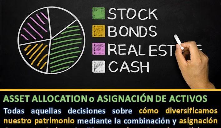Definición asset allocation o asignación de activos