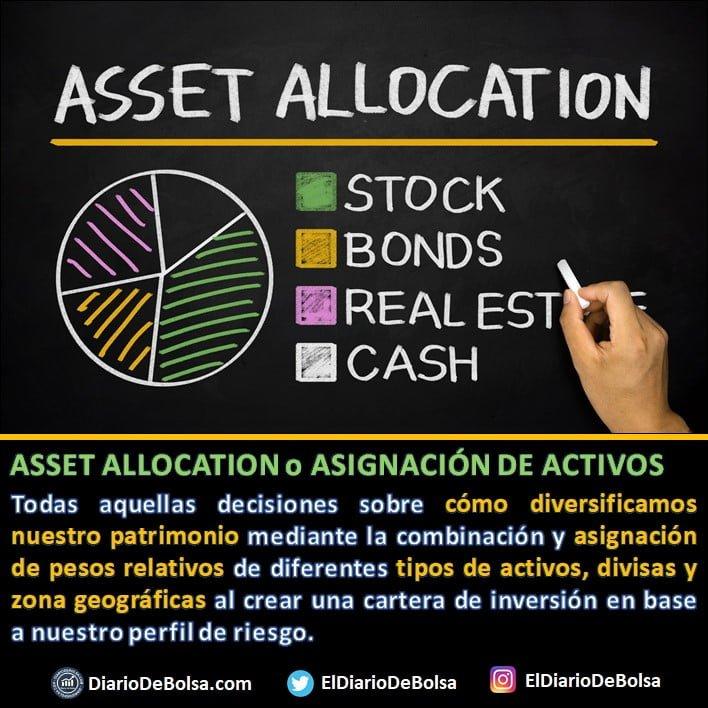 Qué es el Asset Allocation o Asignación de activos de una cartera