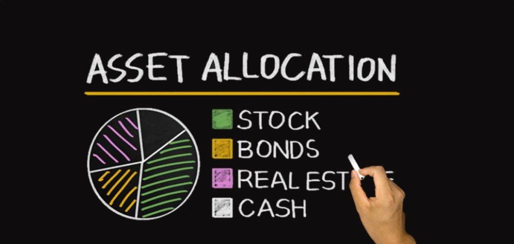 Pizarra asset allocation stocks bonds real estate cash
