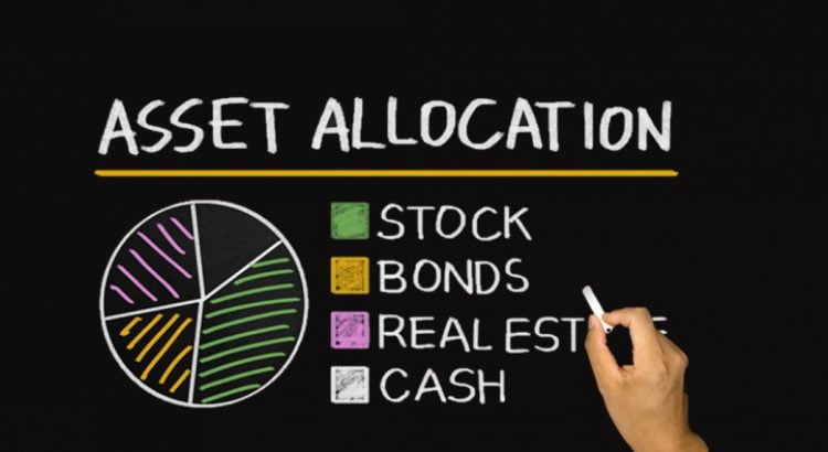 Pizarra asset allocation stocks bonds real estate cash