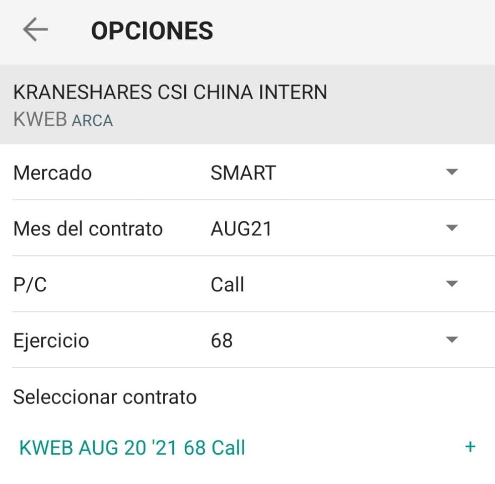 Opciones call sobre el ETF KWEB. Invertir en china con opciones a través de Interactive brokers