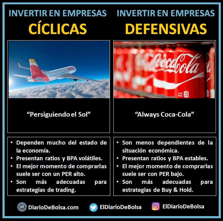 Avión Iberia Cola-cola