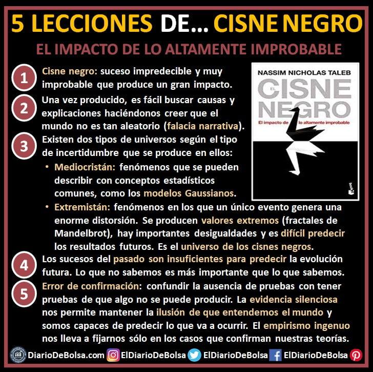 Resumen e ideas principales 5 lecciones principales del libro recomendado sobre bolsa e inversión: El cisne negro: el impacto de lo altamente improbable de Nassim Nicholas Taleb