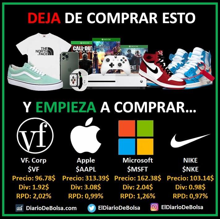 Cambiar hábitos de consumo (Ropa, teléfonos, consolas, etc.) por inversión (Apple, Microsoft, Nike)