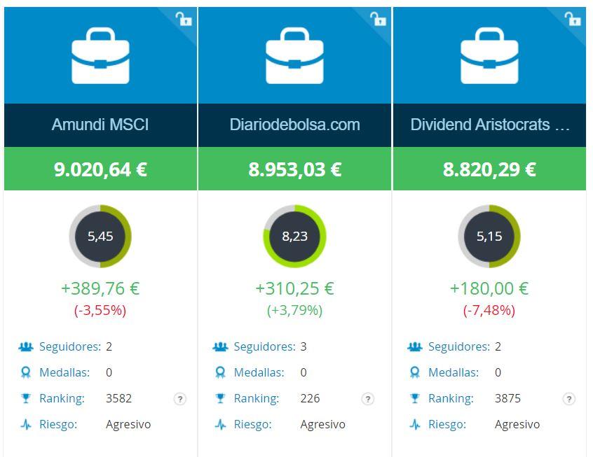 Situación de las carteras de Diariodebolsa.com en el reto gestión activa vs gestión pasiva