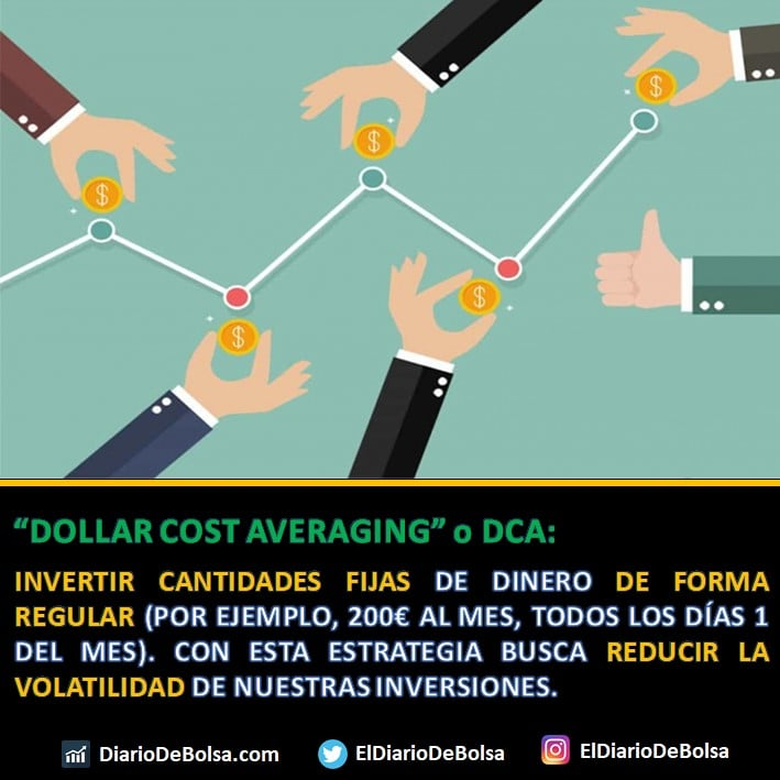 ¿qué tengo que tener en cuenta para empezar a invertir? Dollar cost Averaging o DCA para reducir la volatilidad de nuestra cartera. Por qué invertir poco a poco en lugar de todo de golpe.