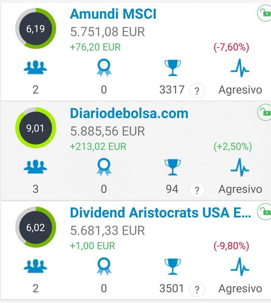 Cartera de diariodebolsa.com en MyTAdvisor MSCI World