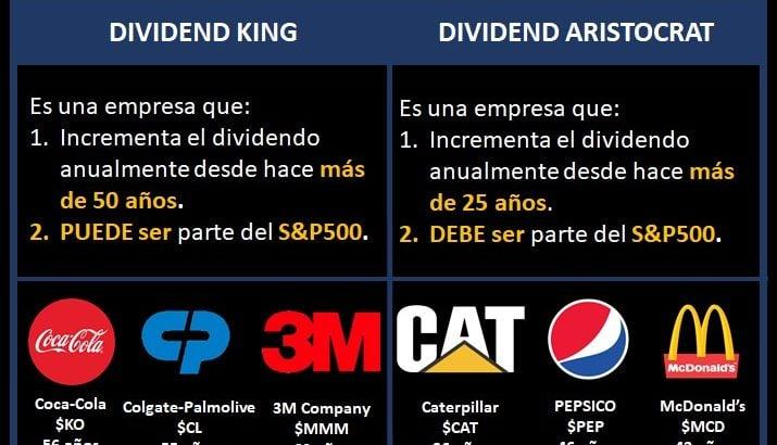 Diferencias entre las Dividend Kings y las aristócratas del dividendo