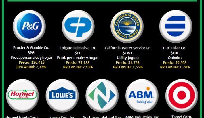 logos empresas dividend kings o reyes del dividendo que pagan en febrero