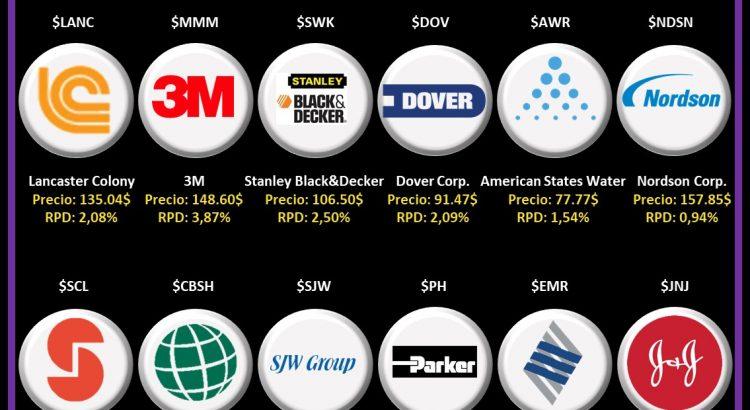 logos empresas aristocratas del dividendo que pagan en junio