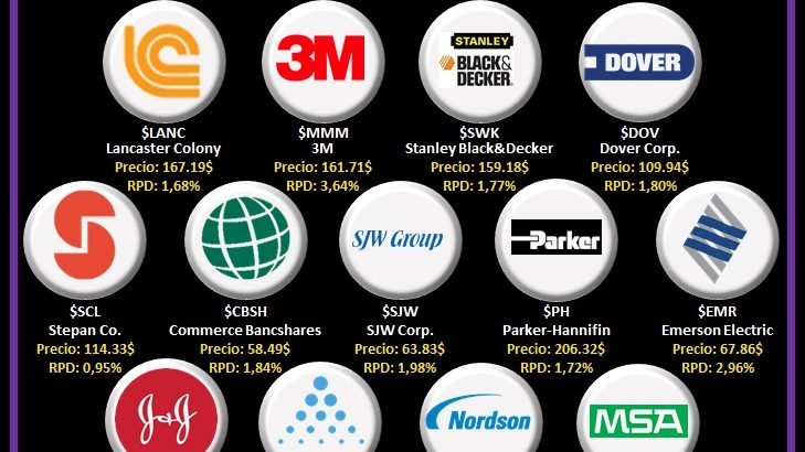 logos empresas aristocratas del dividendo que pagan en septiembre