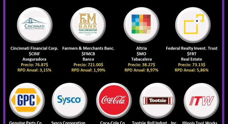 logos empresas dividend kings o reyes del dividendo que pagan en octubre