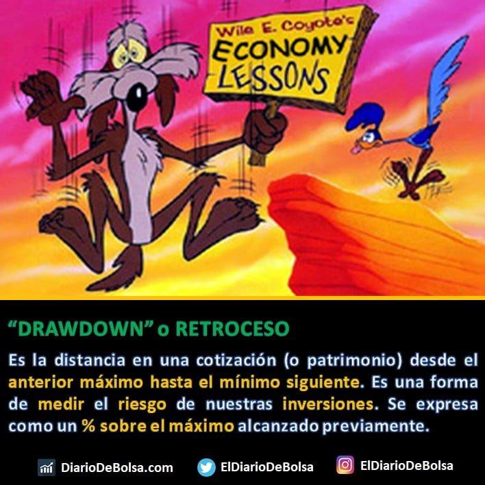 Drawdown o retroceso. Forma de medir el riesgo de nuestras inversiones