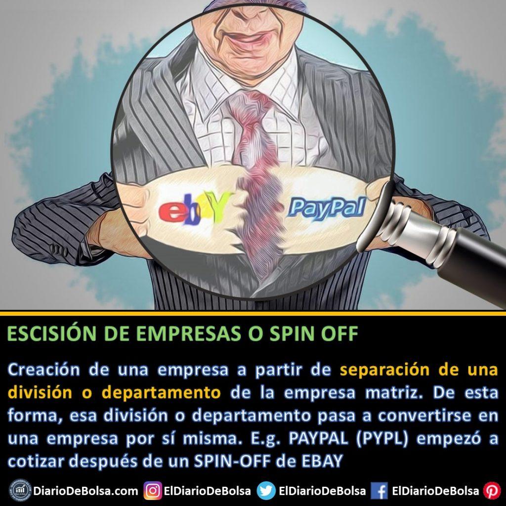 lupa separación ebay paypal escisión o spin off
