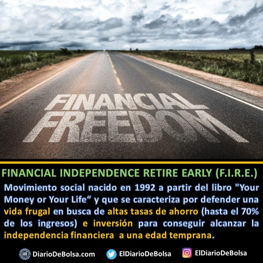 Libertad financiera y el movimiento FIRE (Financial Independence Retire Early)