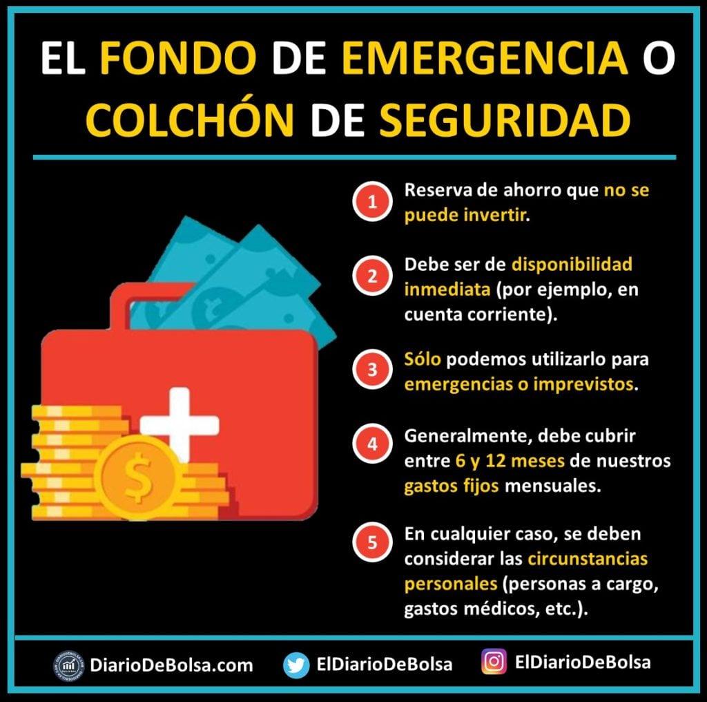 ¿Qué es un colchón de seguridad o fondo de emergencia?