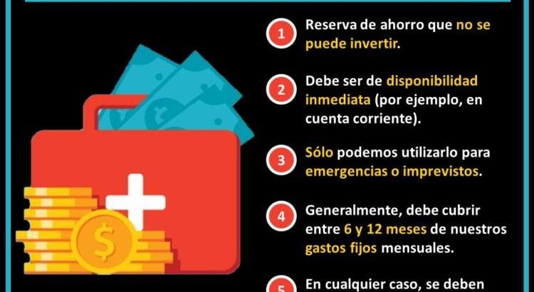 Botiquín emergencia con dinero y características del fondo de emergencia o colchón de seguridad