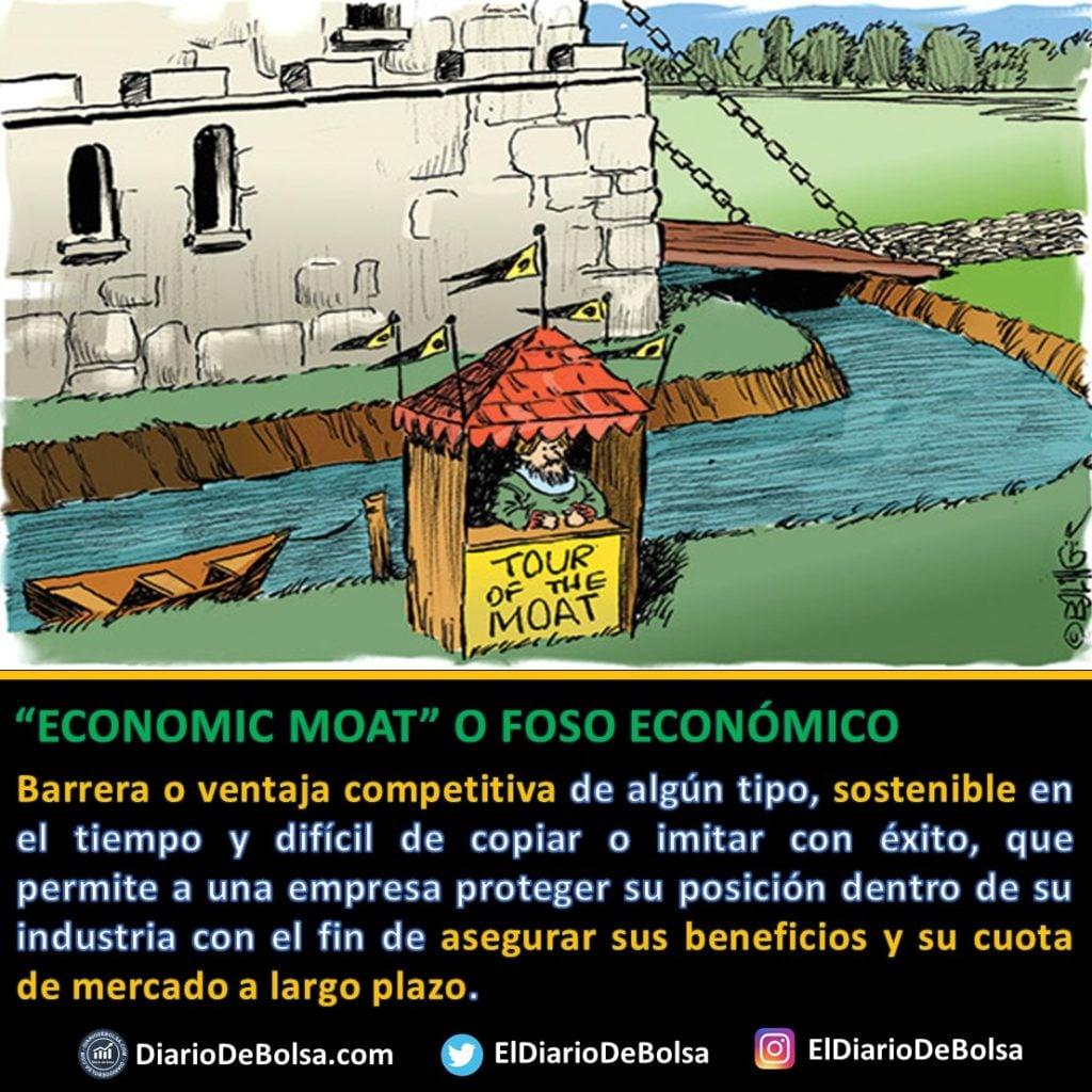 qué es el Economic Moat o foso económico. La importancia de las empresas con Wide Moat