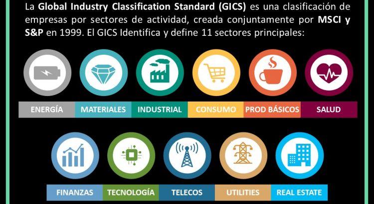 lista logos 11 sectores principales GICS