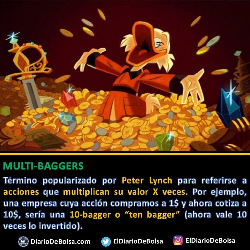 ¿qué son las acciones bagger o Multi-bagger? un término popularizado por Peter Lynch para acciones que multiplican su precio varias veces