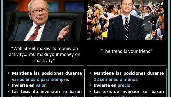 Diferencias entre buy & Hold (Warren Buffet) y Trading (Lobo de Wall street, Leonardo DiCaprio)
