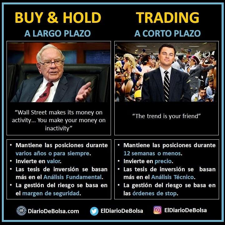 Diferencias y características del buy&Hold (comprar y mantener) y el trading, scalping, swing trading, etc. análisis fundamental y análisis técnico