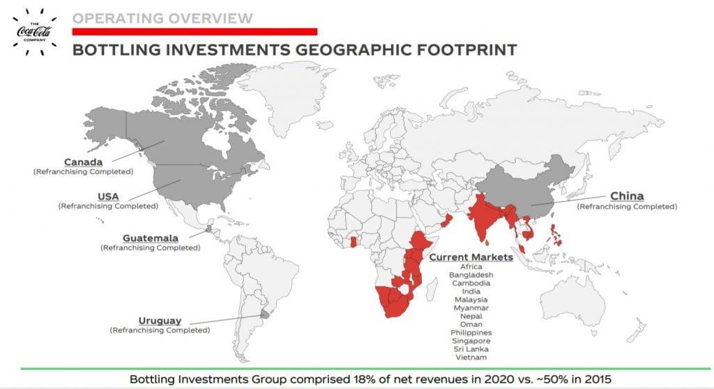 Inversiones de Coca-Cola Company en embotelladoras y el refranquiciado