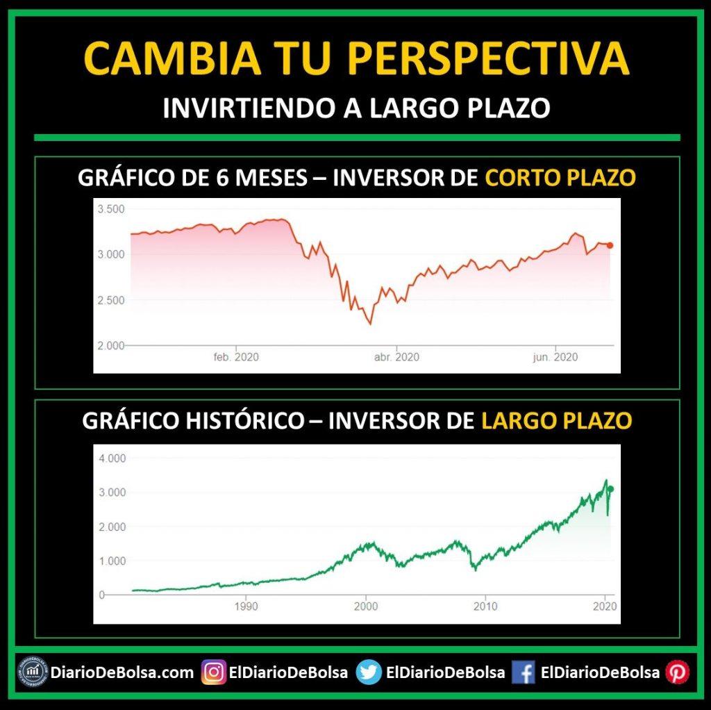 Diferencia entre invertir a corto plazo e invertir a largo plazo