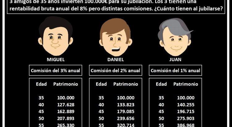 tabla evolución 100.000€ invertidos con diferentes comisiones caras 3 personas