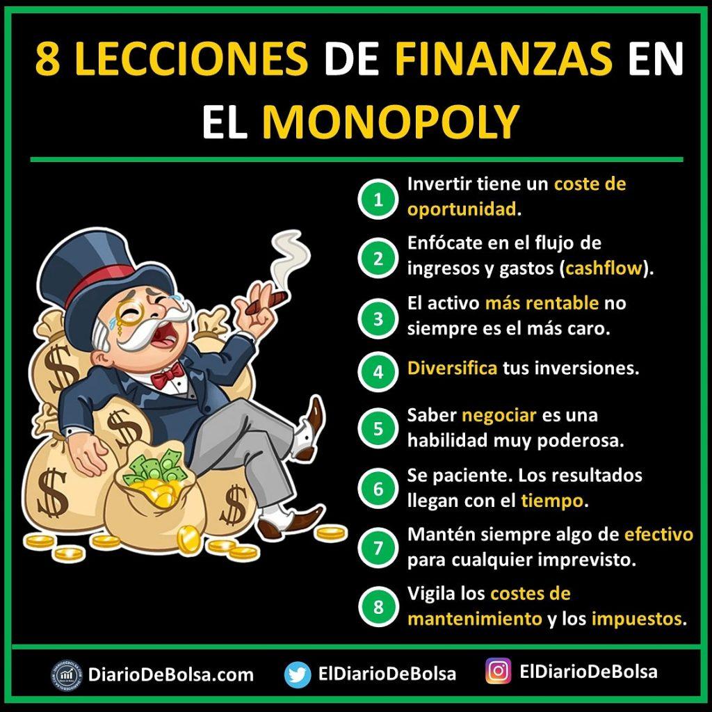 Monopoly listado lecciones