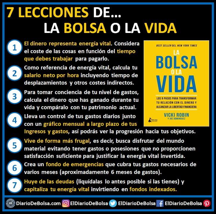 Resumen e ideas principales 7 lecciones del libro recomendado sobre bolsa e inversión La Bolsa o La Vida de Vicky Robin y Joe Dominguez