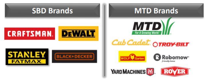 (Stanley Black and Decker SWK) marcas Craftsman Dewalt Stanley Fatmax, MTD Brands: cub Cadet, TRoy Bilt, Wolf Garten, Robomow, Yard Machines, Rover