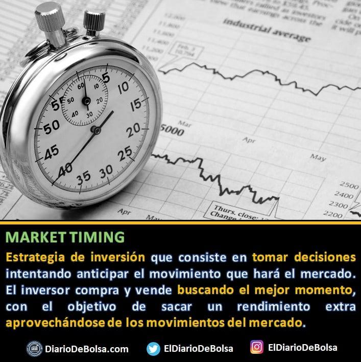 ¿Qué es el Market Timing?
