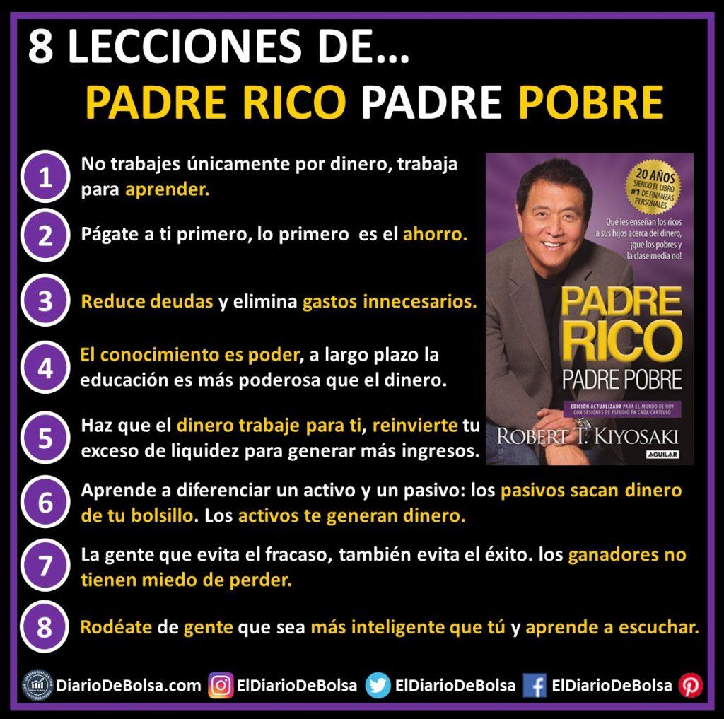 Resumen 8 lecciones e ideas principales del libro recomendado sobre bolsa e inversión: Padre Rico Padre Pobre de Robert Kiyosaki
