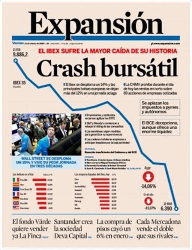 Grandes portadas de la bolsa en 2020 - el crash del covid