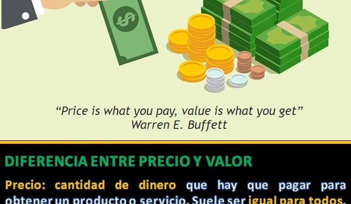 Imgen precio valor dinero