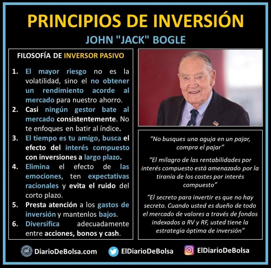John Jack Bogle, padre de la gestión pasiva y origen del eterno debate de qué es mejor, si la gestión activa o la gestión pasiva.